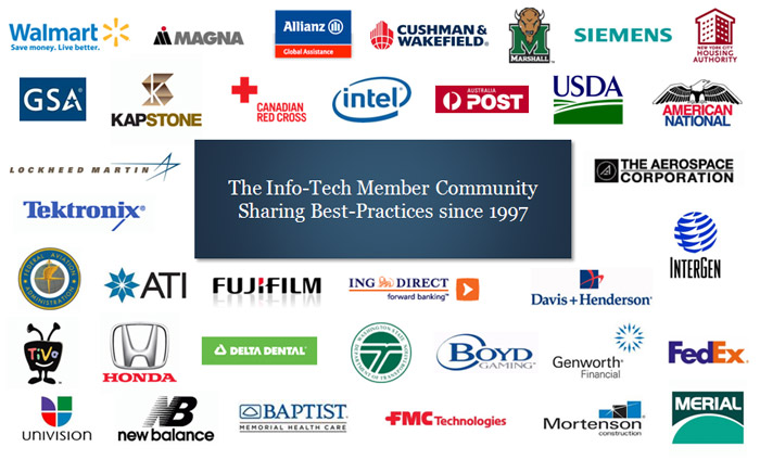 Info Tech clients. Includes Honda, New Balance, Walmart, KapStone, Intel, American National, FedEx, Tivo, Univision, ING Direct, and many more.