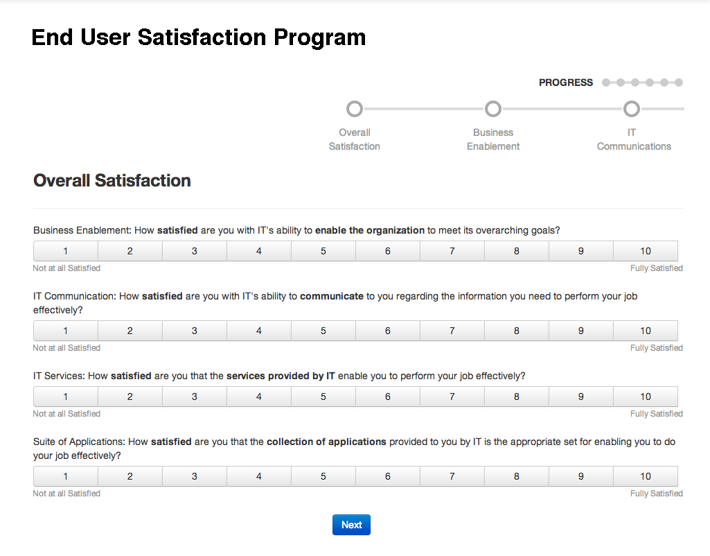 End User Satisfaction Program | Info-Tech Research Group